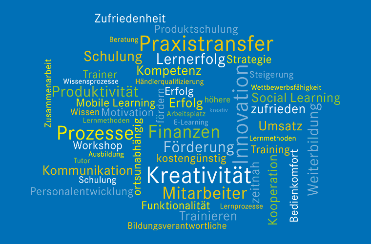 time4you: Lernplattform Tag Cloud
